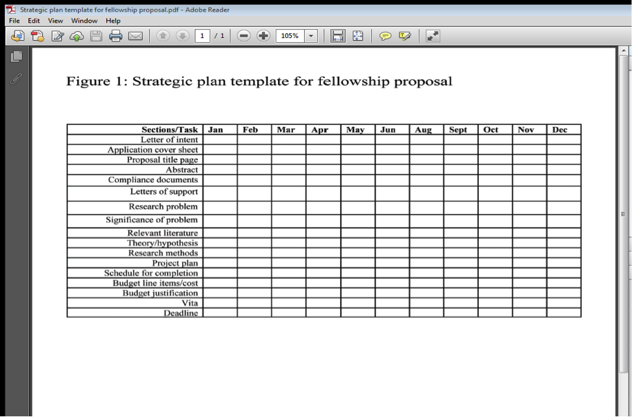 Sample funding spreadsheet and checklist graduate school for Strategic plan template for schools